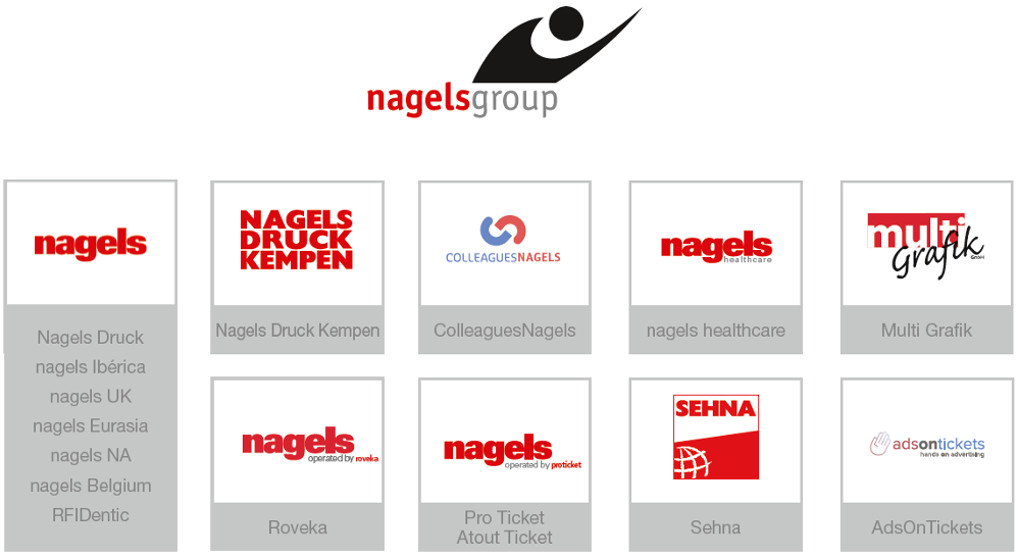 Teile der nagelsgroup - more than just tickets
